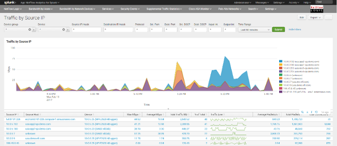 NetFlow Analytics Screen