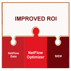 Use NetFlow Optimizer to Improve ROI